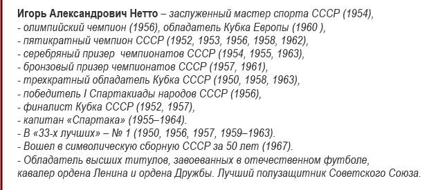 Достижения Игоря Нетто